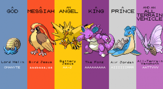 Twitch Plays Pokemon Season 1 Cast